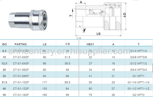ISO7241-A Carbon Steel Hydraulic Quick Disconnect Coupling Coupler Set