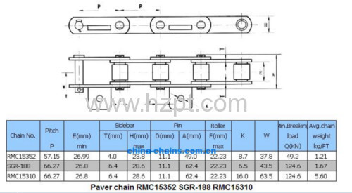 Paving Machine Accessories Paver Chain RMC15352 SGR188 RMC15310 For Construction Industry