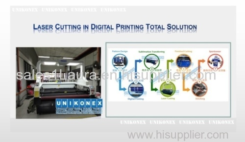 Laser cutting vinyl machine