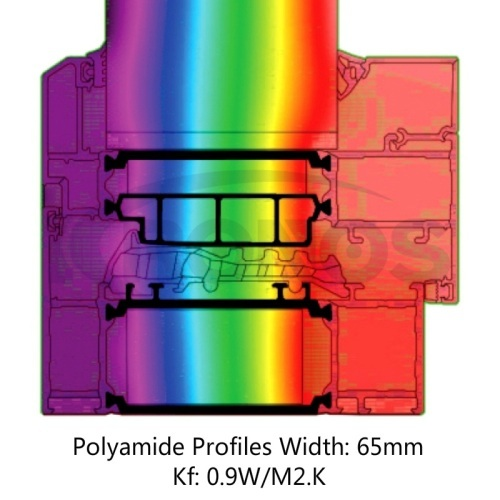 65mm Extruded PA66 GF25 Polyamide Thermal Break Strips