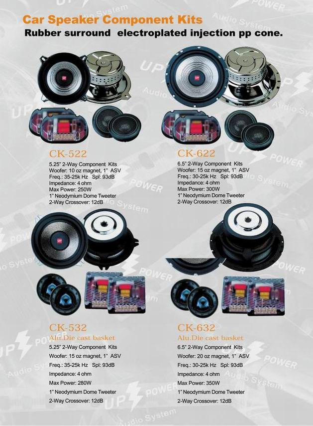 Car Speaker Component Kits